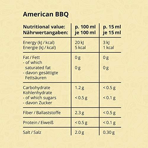 Barbecue Sauce ohne Zucker / BBQ Sauce low carb von Mamma Mia by GymQueen (265ml) - 3