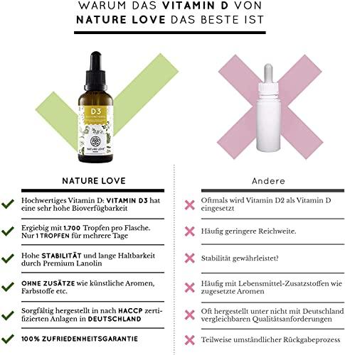 Vitamin D3 Tropfen 1000 I.E – 25 µg - 3