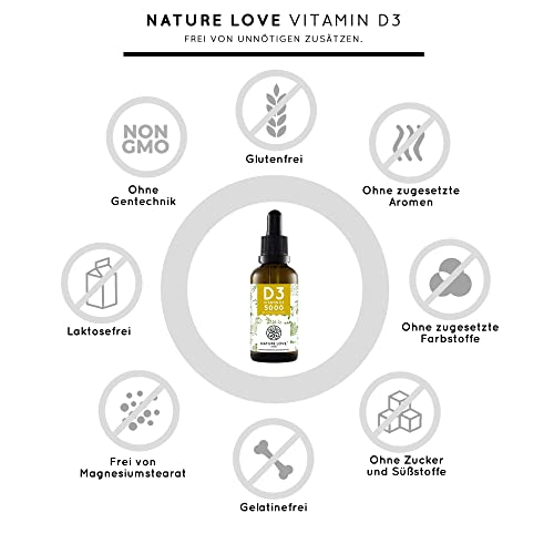 Vitamin D3 Tropfen 1000 I.E – 25 µg - 4