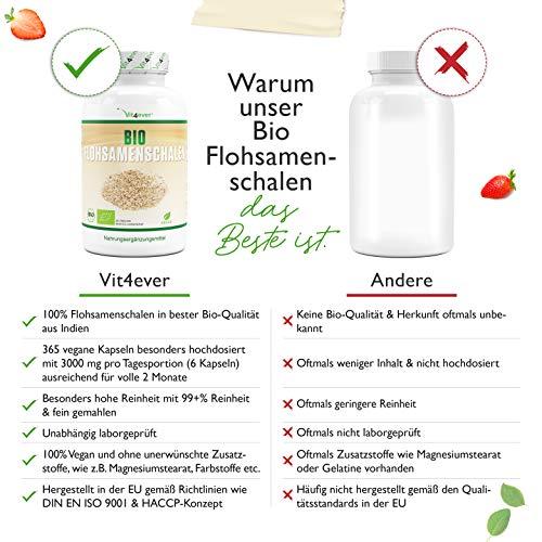 Vit4ever® Flohsamenschalen – Premium Qualität – 360 Kapseln - 3