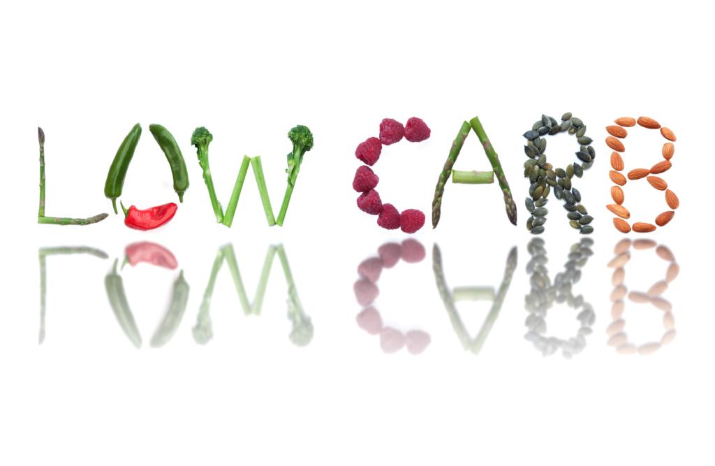 Low Carb Fur Anfanger Teil 3 Low Carb Diatplan Fur 1 Woche